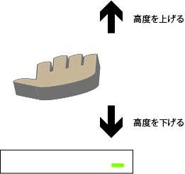 leap操作2