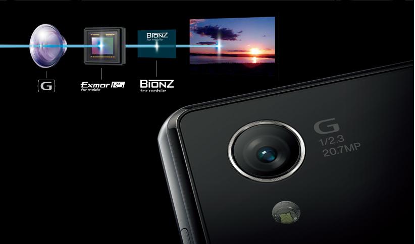 大きいレンズと大きいイメージセンサー内蔵
