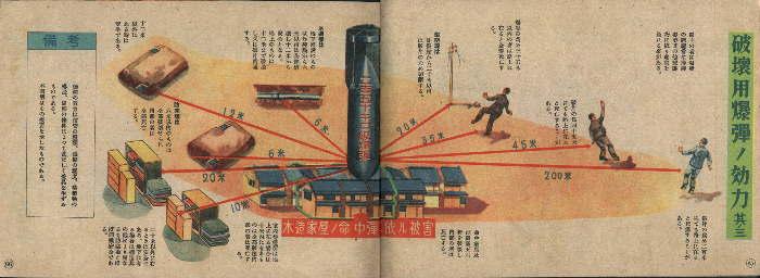 破壊用爆弾ノ効力其ノ三(250キロ級爆弾)